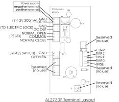 hid rfid reader wiring diagram wiring diagrams and schematics understanding the confusing world of rfid s and readers in
