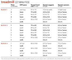 hiit workout plan at home unique hiit workout pdf parlo buenacocina