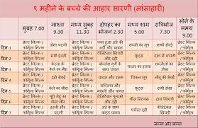 9 Months Baby Food Chart In Marathi Www Bedowntowndaytona Com