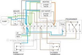 underfloor heating wiring diagram s plan wiring diagram Wiring Diagram Underfloor Heating central heating valve wiring diagram on images underfloor wiring diagram underfloor heating