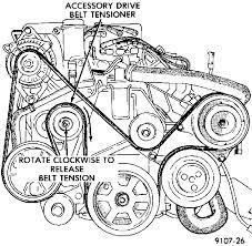 chrysler sebring belt diagram chrysler 1996 chrysler town country the belt tensioner litre engine