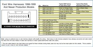 2000 ford taurus radio wiring diagram elegant 58 best 2000 mercury 2005 ford taurus wiring harness 2000 ford taurus radio wiring diagram best of amazing ford wire harness color code motif electrical