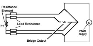 temperature sensor basics national instruments Four Wire Rtd four wire rtds are also immune to mismatched lead wire resistances, but they require measurement hardware capable of a four wire resistance measurement four-wire rtd measurement