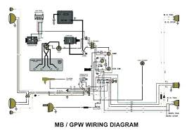 1942 oldsmobile wiring diagram wiring diagram autovehicle willys jeep distributor wiring wiring diagram usedwillys jeep electrical wiring wiring diagram browse 1942 willys jeep