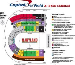 Byrd Stadium Seating Chart Capital One Field Maryland Seating Chart Field Wallpaper