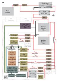 split load consumer unit wiring diagram wiring diagram and wiring diagram for mk garage consumer unit