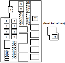 mazda rx8 fuse box diagram mazda wiring diagrams online