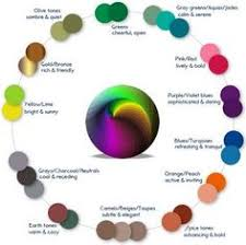 Yarn color wheel