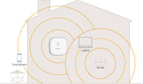 belkin wi fi range extender belkin router change password at Belkin Network Diagram