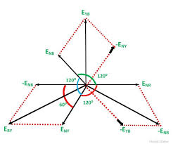 star connection in a 3 phase system relation between phase star connection fig3