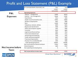Find Ways To Improve Cash Flow And Profits Ppt Download