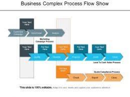 Complex Process Flow Slide Team