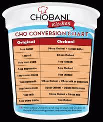 Chobani Greek Yogurt Substitution Chart Waldorf Chicken