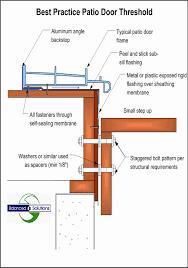 Image Stucco Exterior Door Threshold Flashing Detail 541 768 51 Kb Gif Pinterest Exterior Door Threshold Flashing Detail 541 768 51 Kb Gif