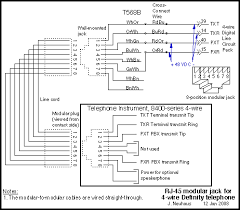 how to wire a phone line drawing phone wiring diagram schematic Cat5 Telephone Wiring Diagram phone wiring diagram locate the low beam or high beam light lead on one headlamp by telephone to cat5 wiring diagram