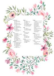 Baby Check List Baby Checklist