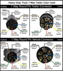 featherlite trailer wiring diagram wiring diagram and hernes chevy 2500hd trailer wiring diagram image about