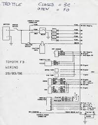 toyota highlander jbl wiring diagram toyota image toyota wish wiring diagram toyota wiring diagrams on toyota highlander jbl wiring diagram