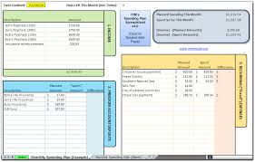 Monthly Budgets Spreadsheets Excel Budget Spreadsheet Spending Plan Moneyspot Org
