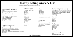 grocery list example healthy eating grocery list frugal fanatic