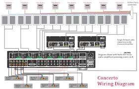 sonos wiring diagram with blueprint pictures diagrams wenkm com sonos connect amp multiple speakers at Sonos Wiring Diagram