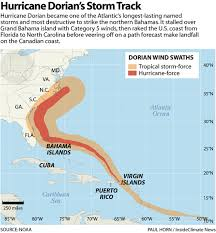 Dorian One Of Strongest Longest Lasting Hurricanes On