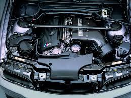 bmw e84 wiring diagram image wiring diagram engine schematic bmw z4 engine diagram v6 image wiring diagram amp engine