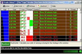 Scottrade Stock Quotes