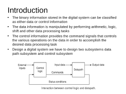Unit Vi Algorithmic State Machines Asm Chart Salient