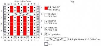 Stitchmastery Knitting Chart Editor Update Software Review Stitchmastery Knitting Chart Editor