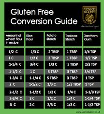 Gluten Free Flour Conversion Chart Our Gluten Free Flour Conversion Chart Perfect For Baking