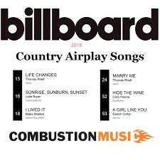 Billboard Music Charts 2018 Combustion Music Featured In Billboard 2018 Year End Charts