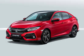 2017 honda civic 2017 honda civic