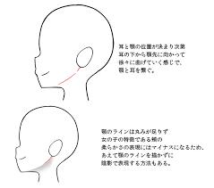 かわいい横顔の描き方メイキング2019 日本動畫 描き方絵の描き