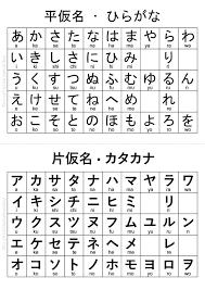 Japanese Kana Chart Printable Katakana And Hiragana Chart Katakana Chart