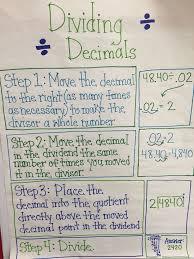 Dividing decimals anchor chart | Decimals | Pinterest | Dividing ...