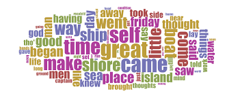 essay robinson crusoe adventure digital crusoe 4 1 robinson crusoe defoe cirrus word cloud voyant tools