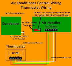 heat pump thermostat wiring color code. Exellent Wiring How To Wire An Air Conditioner For Control 5 Wires Rh Highperformancehvac  Com Thermostat Wiring Diagram Heat Pump Intended Color Code D