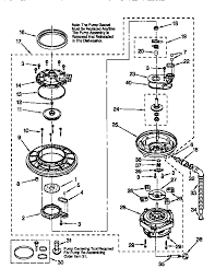 kenmore ultra wash. schematic of the dishwasher pump assembly kenmore ultra wash