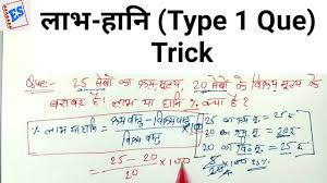 What Is Profit Loss Profit Loss Trick Of Type 1 Questions With Two Examples In Hindi