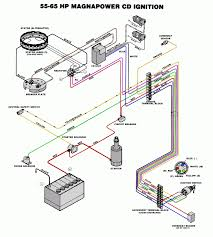 chrysler sno runner wiring diagram chrysler wiring diagrams 1976 mercury 850 radio wiring diagram chrysler