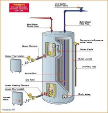 electric water heater wiring size water heater electric water heater electric water heater wiring size full size of mobile home electric furnace wiring diagram how to