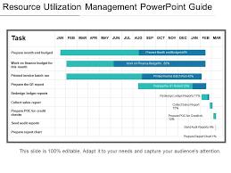Resource Utilisation Chart Resource Utilization Management Powerpoint Guide