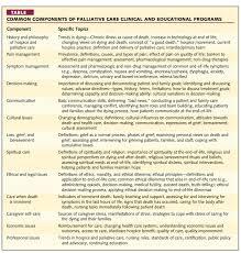 top sample palliative case studies features of essay prompts palliative case studies