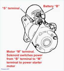 64 chevy impala ignition wiring diagram wiring diagram