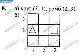 ГДЗ информатика класс Горячев А В Контрольная работа Вариант  Контрольная работа 2 8 ГДЗ Информатика 2 класс Контрольная работа Вариант 2