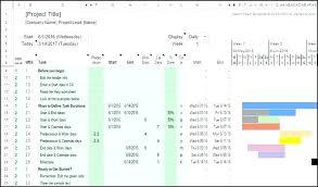 project management using excel gantt chart template excel chart template project management using gantt