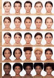 Bare Minerals Foundation Shades Chart Shade Guide For Bareminerals Complexion Rescue Foundation