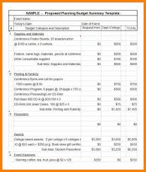Program Proposal Template Awesome 44 Budget Proposal Template Excel Weekly Template