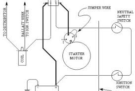 small block chevy distributor wiring small image chevrolet 5 3 vortec engine diagram chevrolet image about on small block chevy distributor wiring